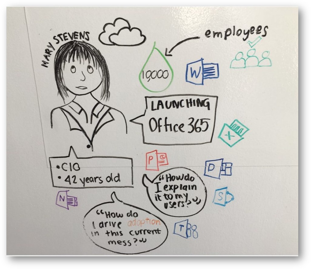 Doodle of a woman brainstorming on how to launch Office 365 | © Storyals